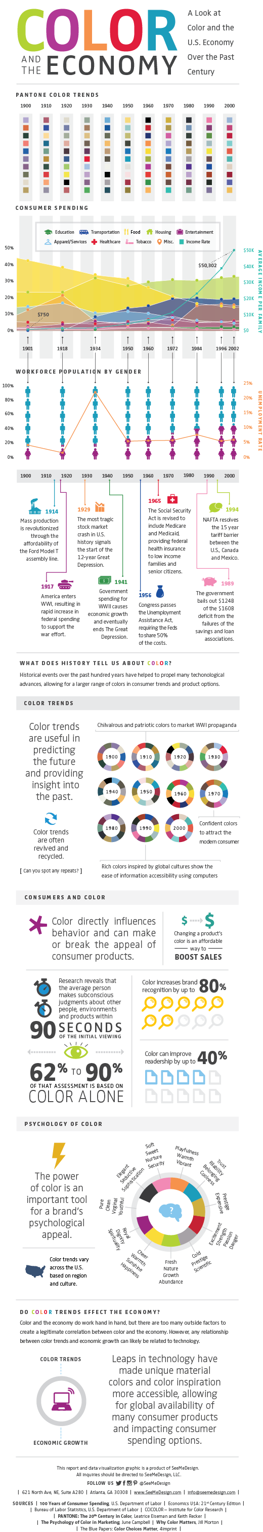 Color Economy infographicV18-flat
